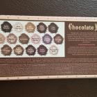 Chocolate Bar von